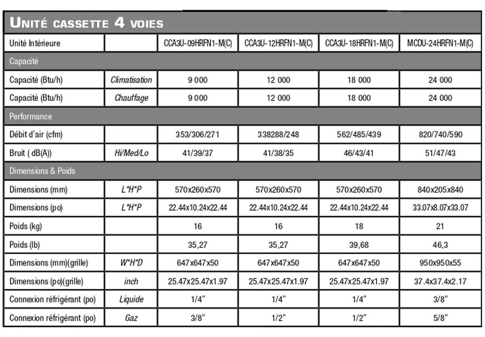 TABLE DE PLAFOND 4 VOIES